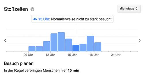 Google My Business-Eintrag Stoßzeiten