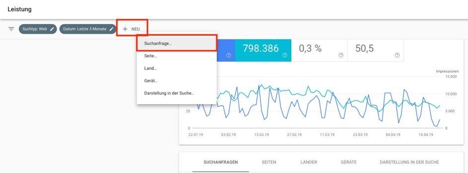 WebMen Blog – Google Search Console – konkurrierende Keywords